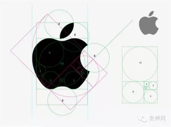 苹果logo设计图过程
