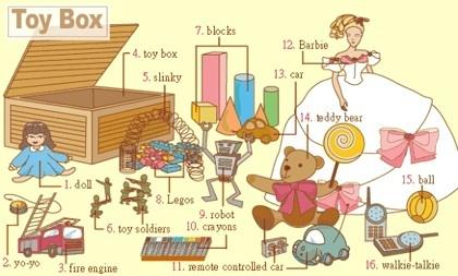 【周末福利】这才是实用英语:31张图囊括所有生活常用词!