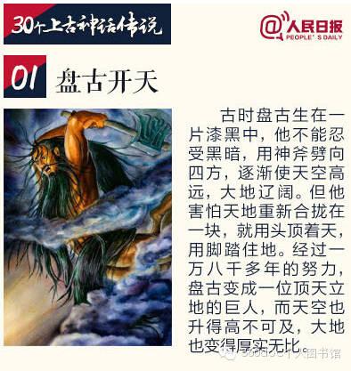 中国人该了解的30个神话典故 - 云水心 - 佛在心中