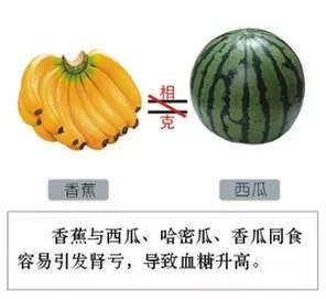 """建议你一定保存下,千百万人都在寻找这张表! - suay123""""阿庆嫂"""" - 阿庆嫂欢迎来自远方的好友!"""