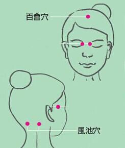 (2015.1.24)  神奇的一分钟治疗法 - 老倪 - 老倪 的博客
