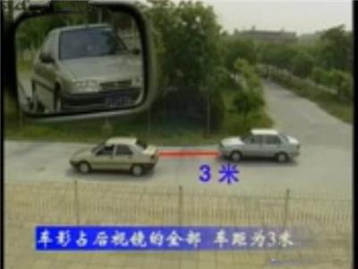 【转】精确判断车距,让你成为高端车手 - 盛学文 - 绿之韵一大产品 军工技术 为品质生活护航