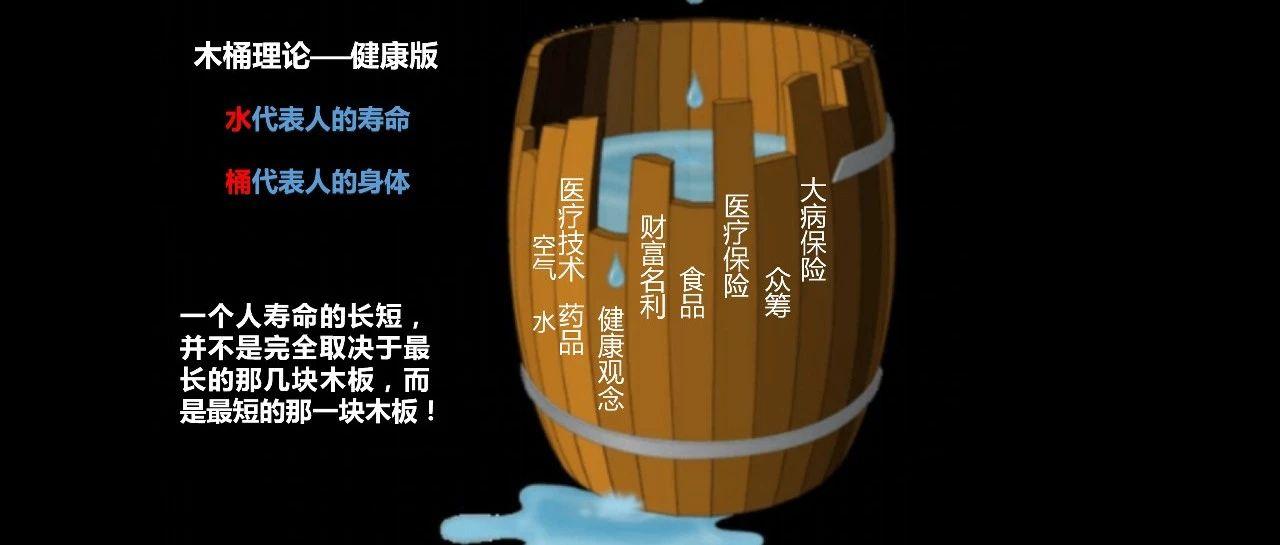 水桶原理——健康版