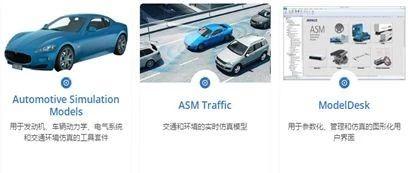 自动驾驶仿真产业链,汽车工业软件投资的绝佳入口