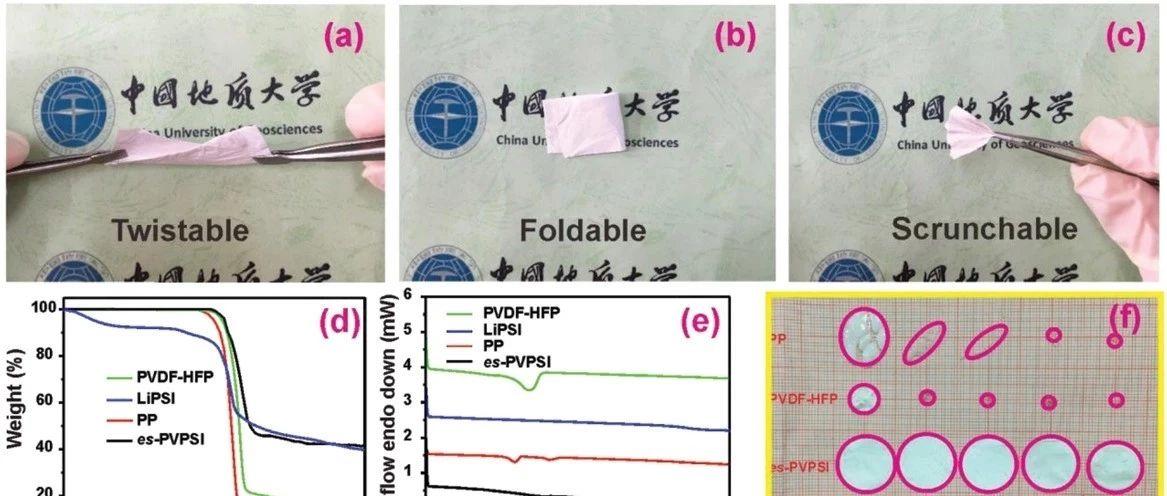 AEM静电纺丝单电子导电聚合物电解质