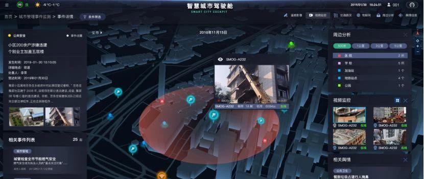 城市未来碎碎念(之六)—智慧城市两个方向(下)