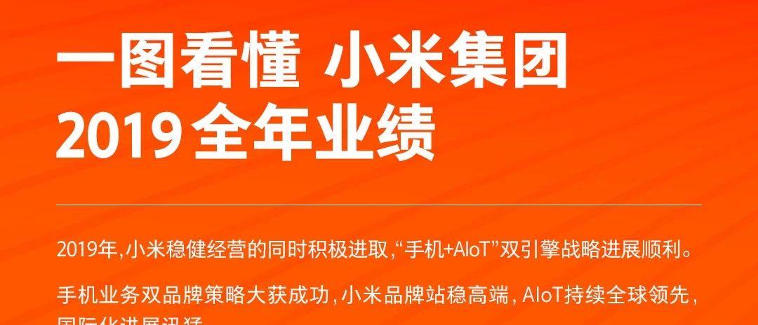 小米集团2019全年财报正式发布
