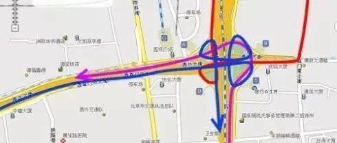 北京的桥嗷~嗷~啊,千姿百态