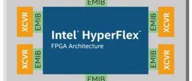 3D FPGA技术:延续摩尔定律的黑科技,下篇