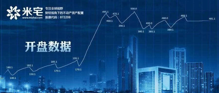 开盘数据:星联岚溪府(价格及套数)/破竹课程更新.