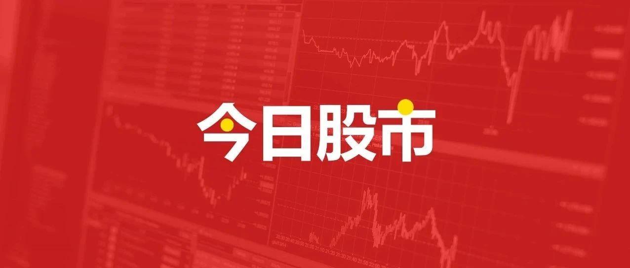 今日股市行情4.20