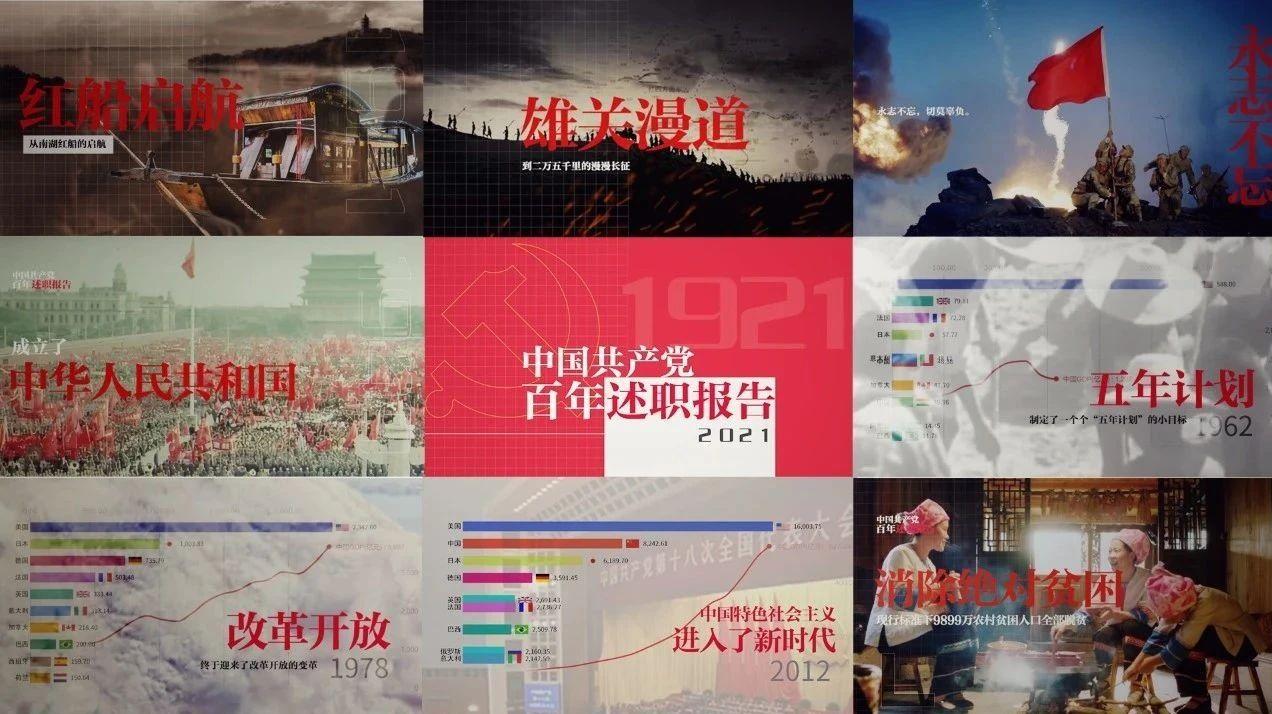 中国共产党百年述职报告