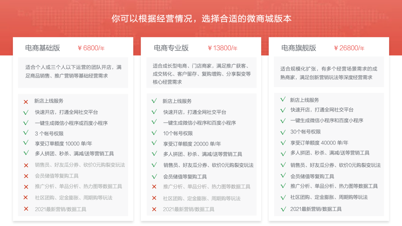 有赞.社区团购微商城小程序平台系统