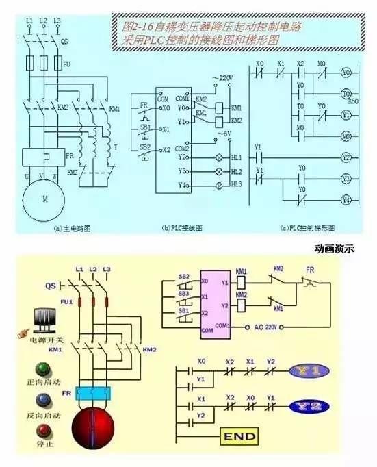 常见plc控制电路的接线图和梯形图!