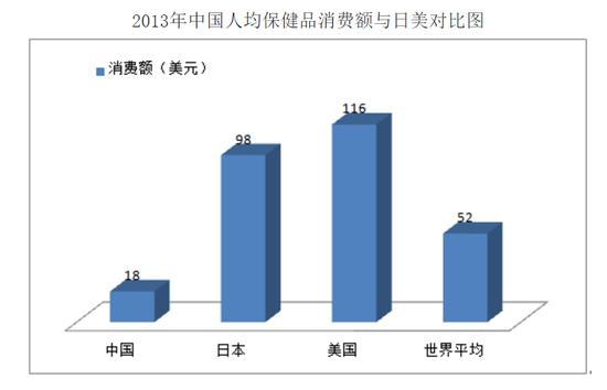 """人民日报:目前在中国,所有保健品都是骗人的,没有例外。 - suay123""""阿庆嫂"""" - 阿庆嫂欢迎来自远方的好友!"""