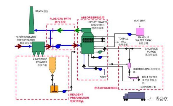 老式冲床电路接线图