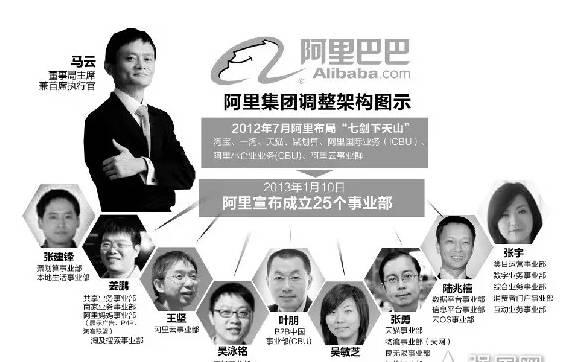 郎咸平:马云是毁灭者, 让中国走上不归路