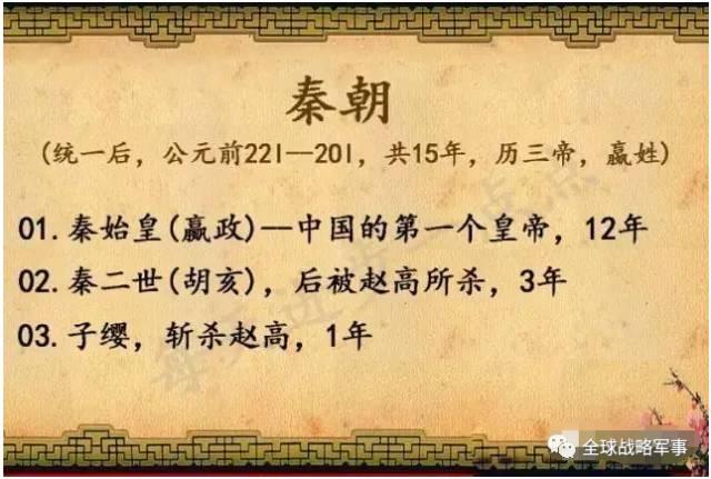中'国所有皇'帝的顺序,看了绝'对涨'知识!