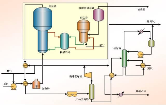 电路 电路图 电子 户型 户型图 平面图 原理图 640_405