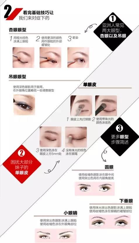 【武漢化妝學校】這才是畫眼影的正確姿勢呀!