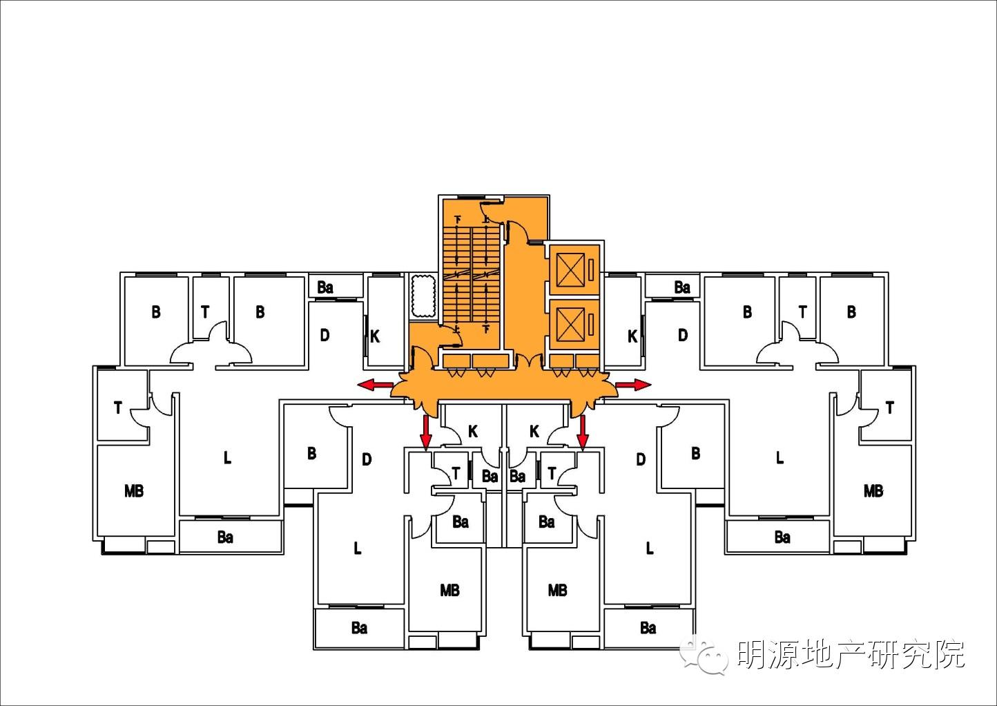高層住宅中,樓梯間+電梯的24種組合方式