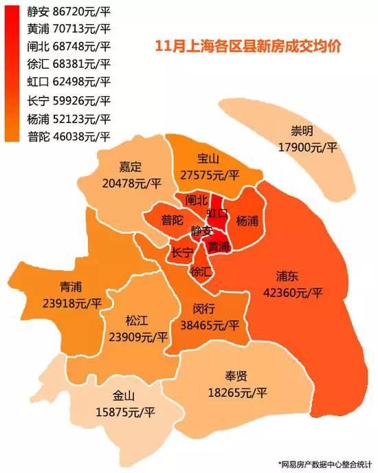大量有錢人正在湧入上海,買千萬豪宅就像買白菜?