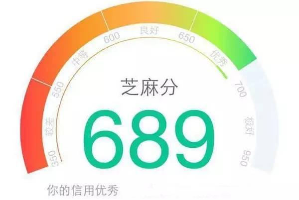 彎道超車:中國徵信業的發展,已經領先歐美?每個人都有個芝麻信用分數?