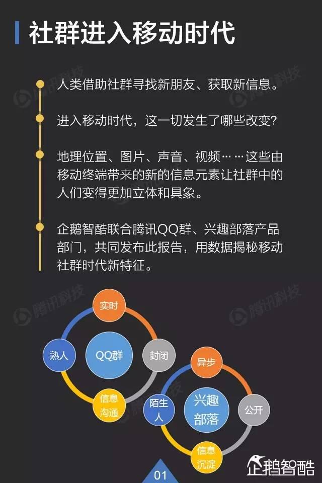 大陸的手機網民都過什麼樣的生活?來自中國社交霸主騰訊的大數據分析。