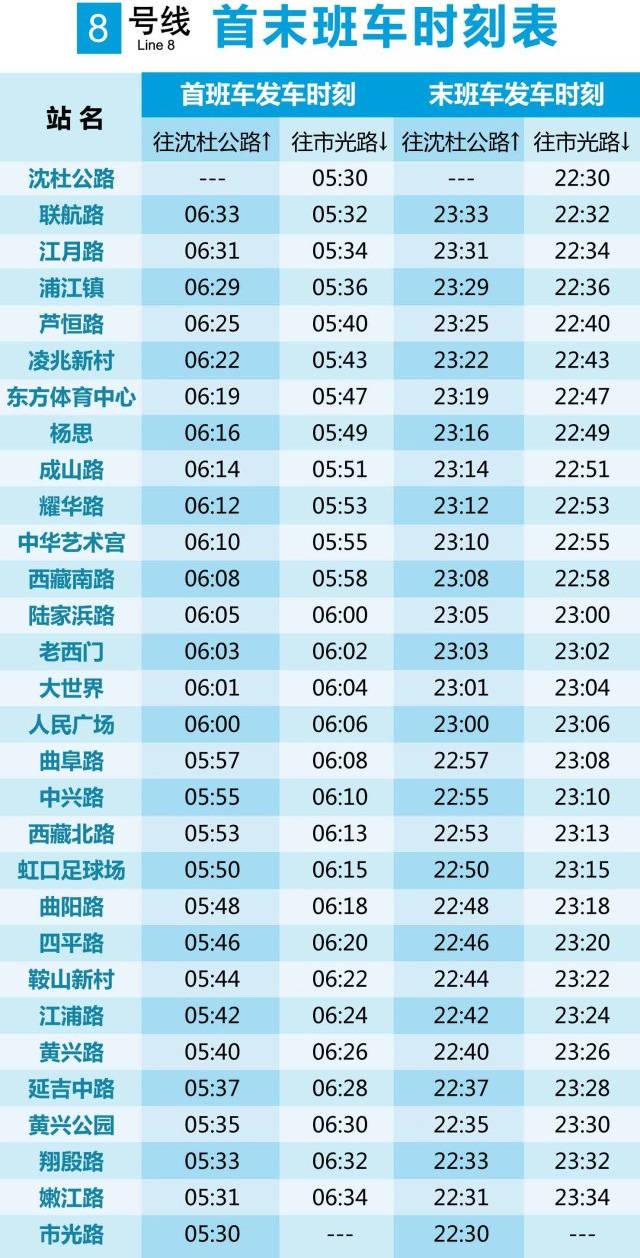 上海地铁二号线时刻_上海地铁6号线时刻表-上海地铁6号线运营时刻表