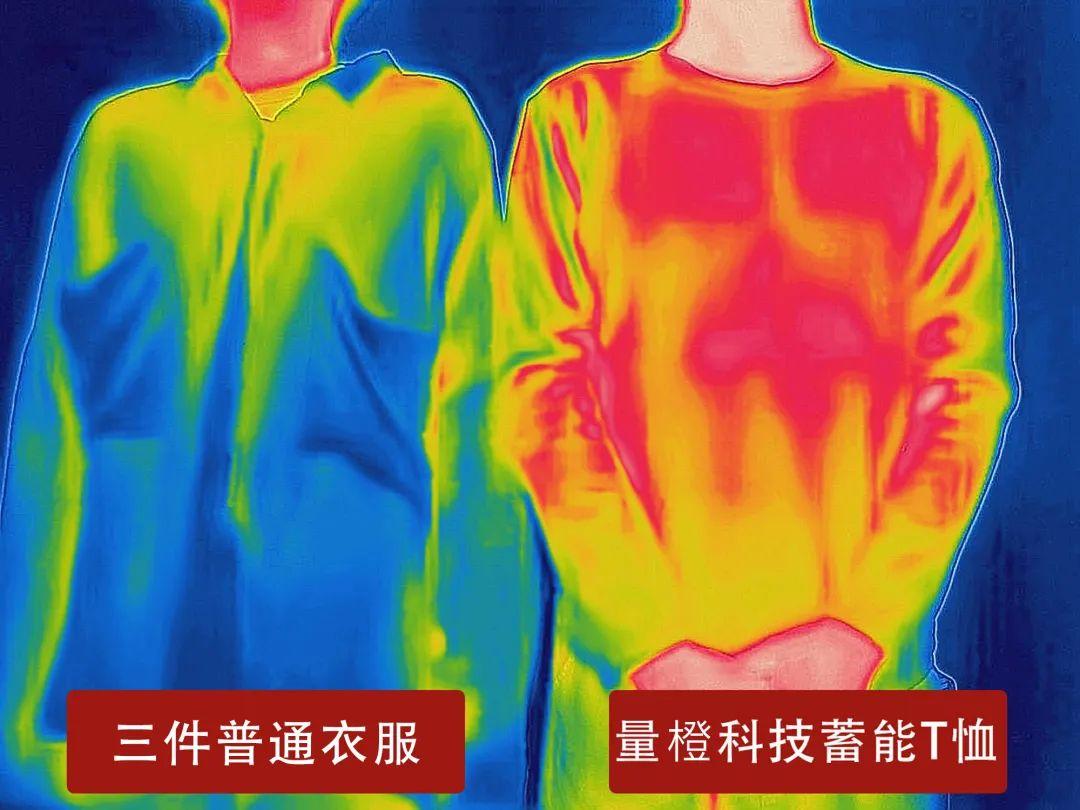 量橙未来科技T恤卫衣,前沿高精尖微晶技术、蓄能保温、1件顶3件!海岛纤维面料+单向导湿高孔数纤维、吸湿透气防水速干、狂擦不起球