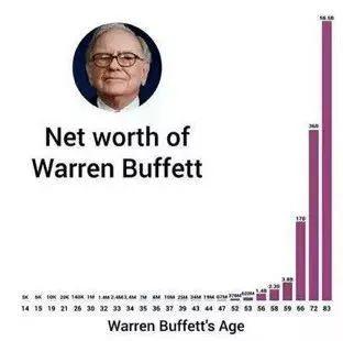 我28岁开始理财,四年赚够100万:赚钱,真的不能靠拼命!