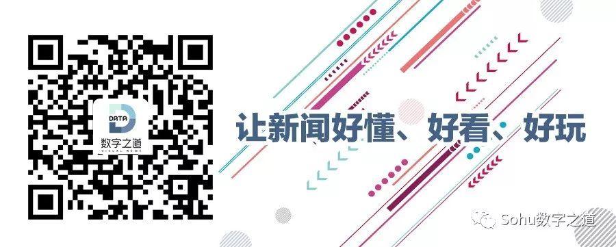 武漢大學數據調查報告:中國兒童販子最常走的10條路,重慶、成都是「兒童的噩夢」。