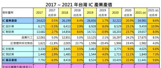从军事和经济准备情况看对台湾统一时间点
