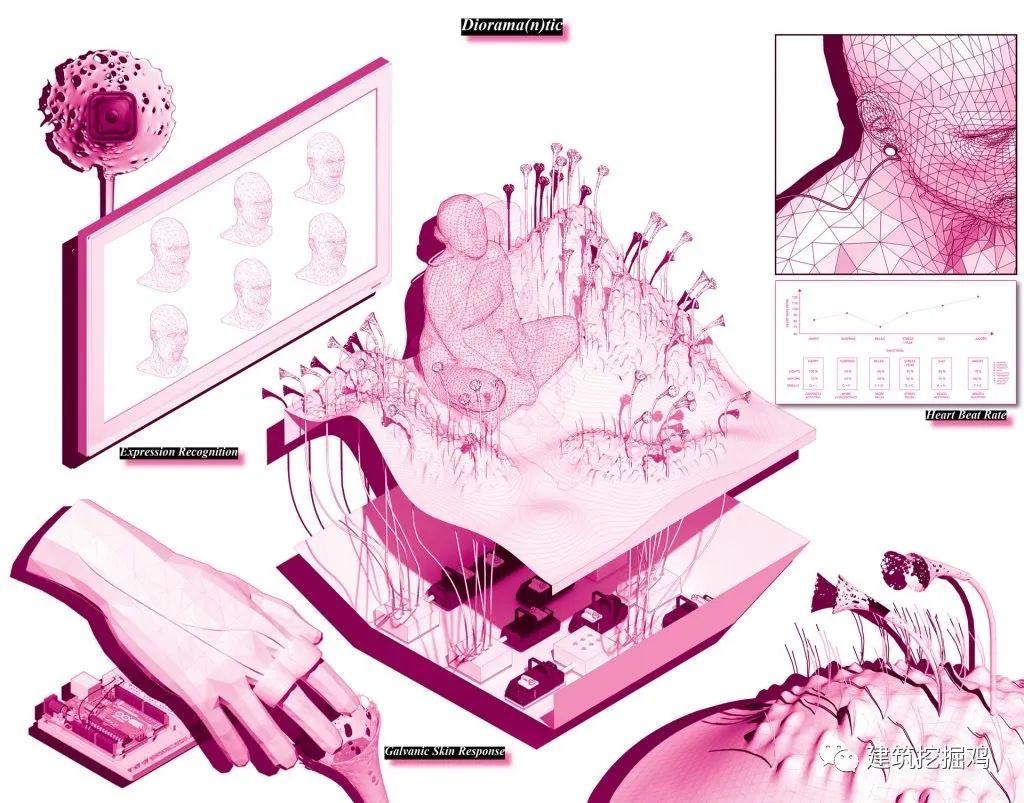 沉浸式空间设计 | Diorama(n)tic 响应式景观(Arduino互动建筑)
