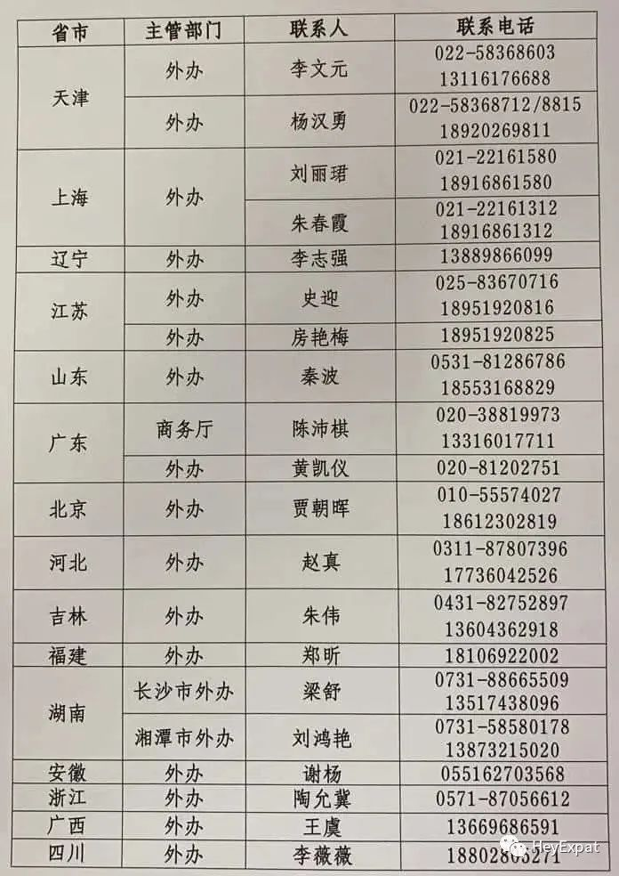 Foreign Affairs Offices - Chinese Version (PU Letter)
