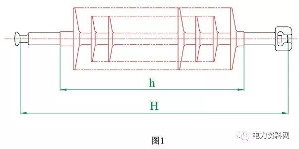 棒形懸式復合絕緣子基礎知識 約會關係 第6張