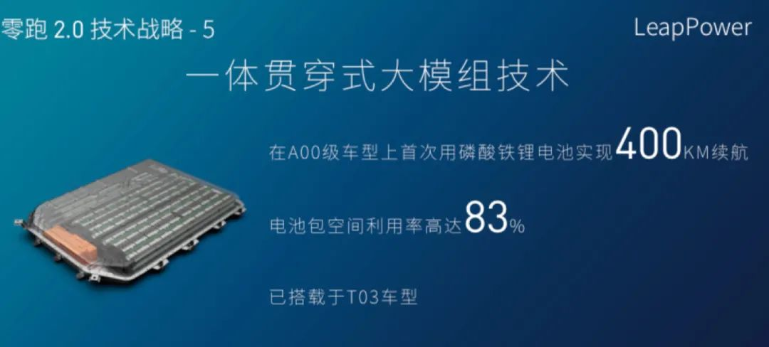 """三年内超特斯拉,零跑汽车的2.0战略规划到底有多""""猛""""?"""