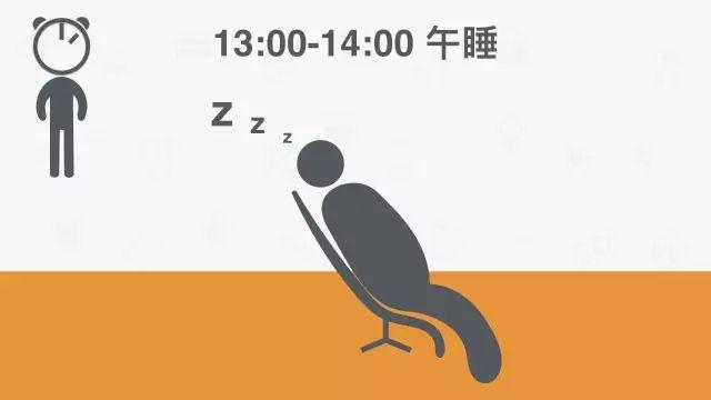 今年的诺贝尔奖与你的关系:不要熬夜!送你一个全球公认最健康的作息时间表!