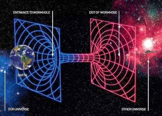 至少4倍於光速,人類將窺探鬼神空間!