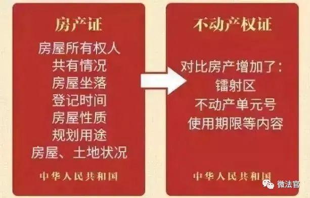 """房产证""""红本""""和""""绿本""""有何区别?提醒:留心你家房产证"""