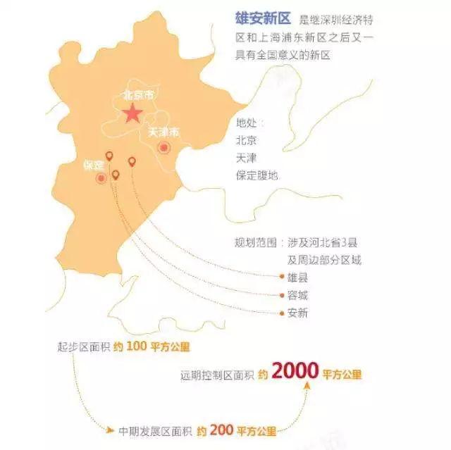 北京452万人将从北京迁至雄安(附部分央企名单)