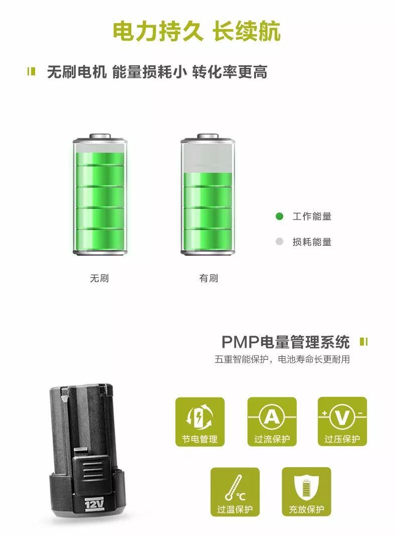 这可能是zui小的12V无刷锂电钻了!