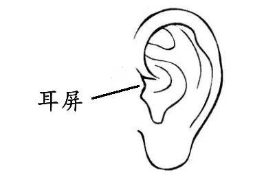耳朵有91个穴位,每天揉几分钟,轻松防病治病