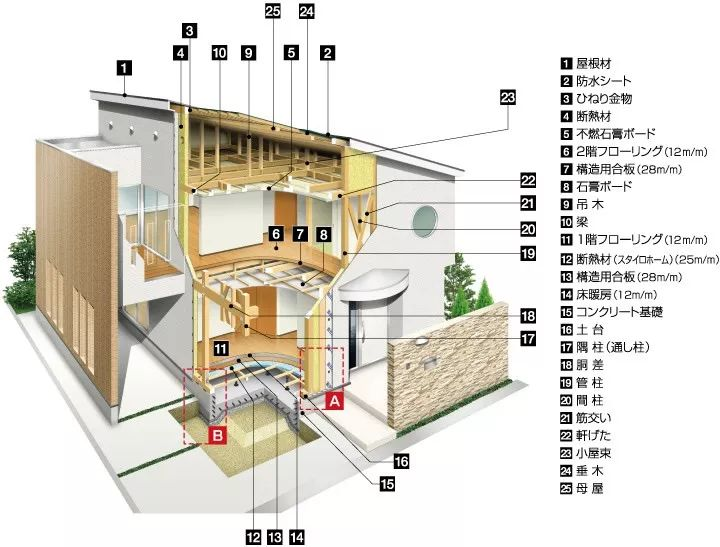 这才是您值得拥有的房子(图8)