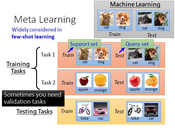 图神经网络(GNN)必读论文及最新进展跟踪- 深度学习与NLP   微信公众号