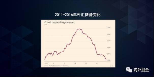 形勢空前緊張:朝鮮一旦開戰,哪些地方房價會跌? | 檀錢