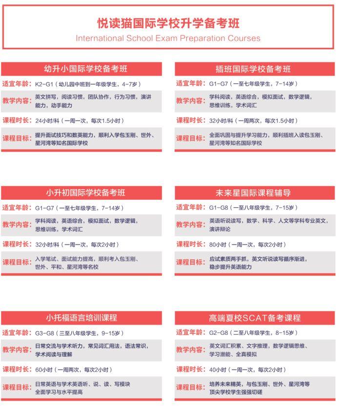 最新 | 上海20所国际、双语学校、幼儿园开放日和校园活动集锦!