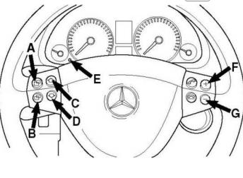 奔驰169底盘A级轿车保养间隔归零操作步骤详细说明