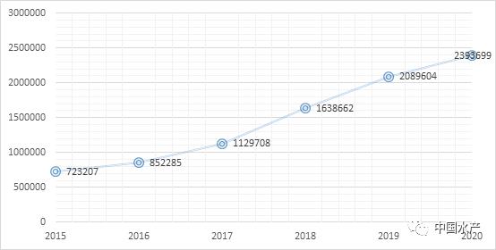 《中国小龙虾产业发展报告(2021)》全文正式发布