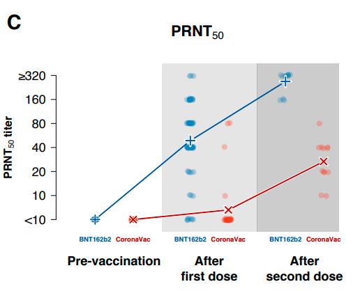 新冠疫苗哪种好?如何选择?Science给出深度文章